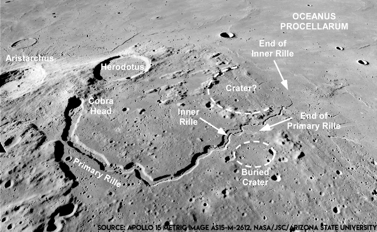 Moon Mark Landing Site